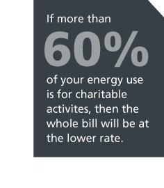 VAT on charitable activities